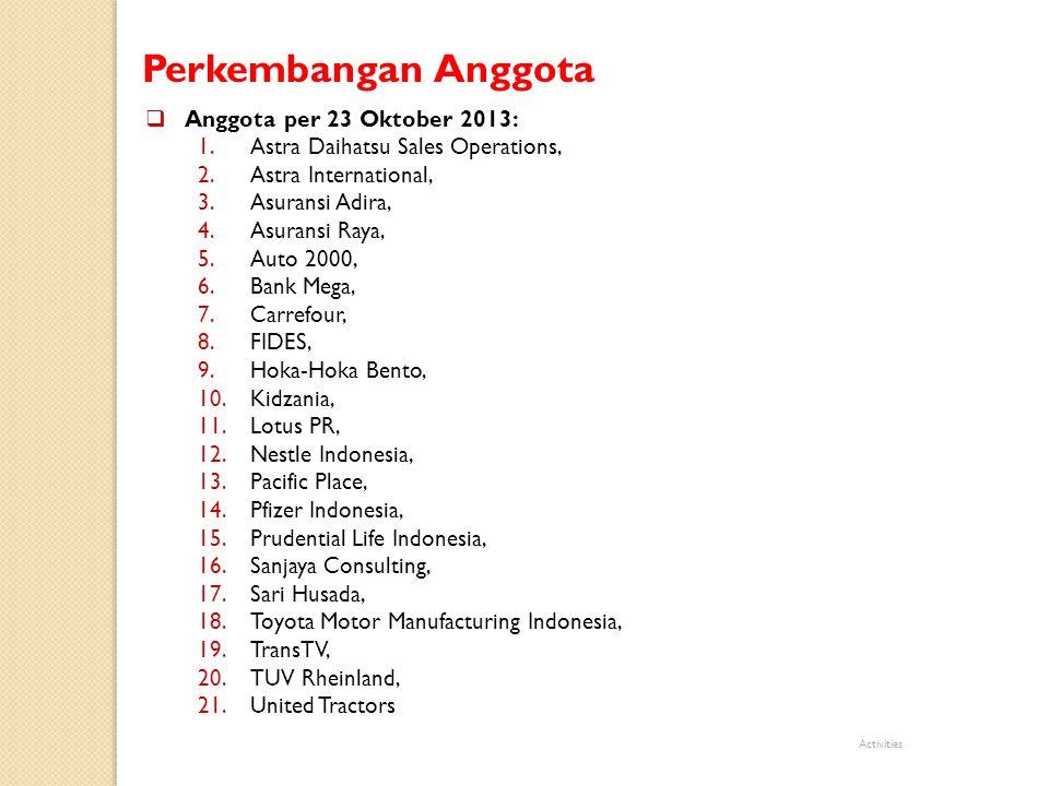 Perkembangan Anggota Anggota per 23 Oktober 2013: