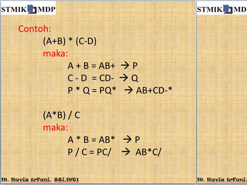 Contoh: (A+B) * (C-D) maka: A + B = AB+  P. C - D = CD-  Q. P * Q = PQ*  AB+CD-* (A*B) / C.