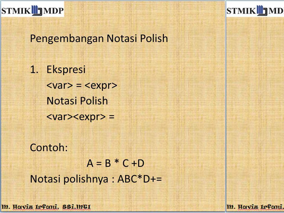 Pengembangan Notasi Polish