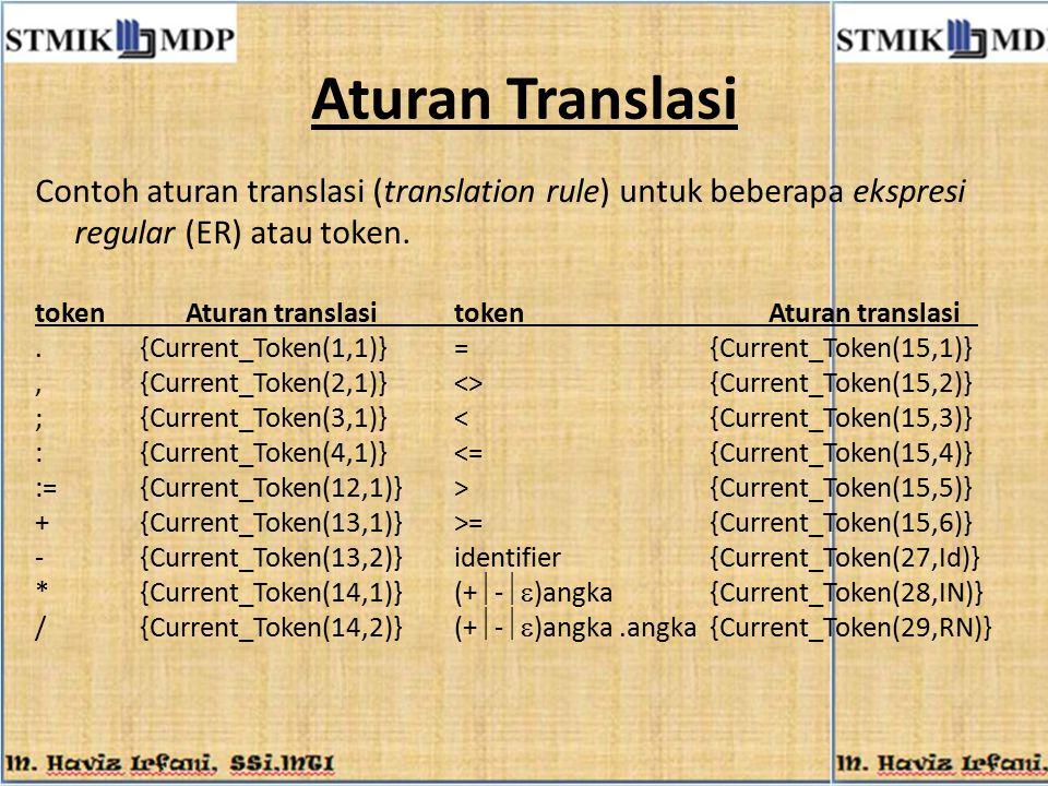 Aturan Translasi Contoh aturan translasi (translation rule) untuk beberapa ekspresi regular (ER) atau token.