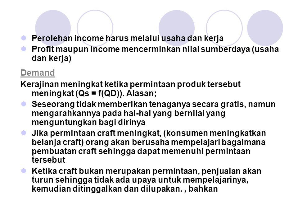 Demand Perolehan income harus melalui usaha dan kerja