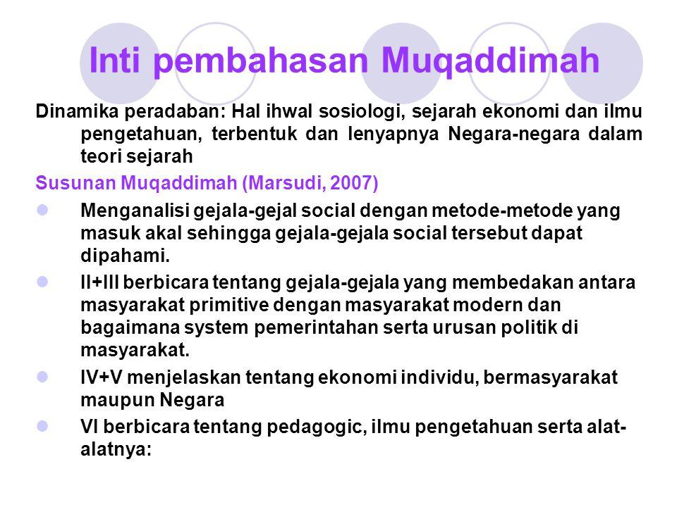 Inti pembahasan Muqaddimah