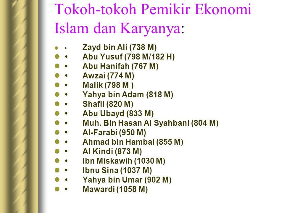 Tokoh-tokoh Pemikir Ekonomi Islam dan Karyanya: