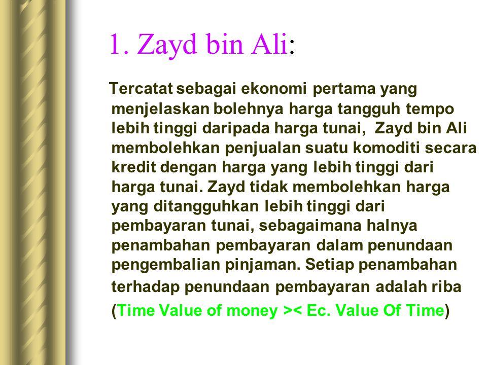 1. Zayd bin Ali: