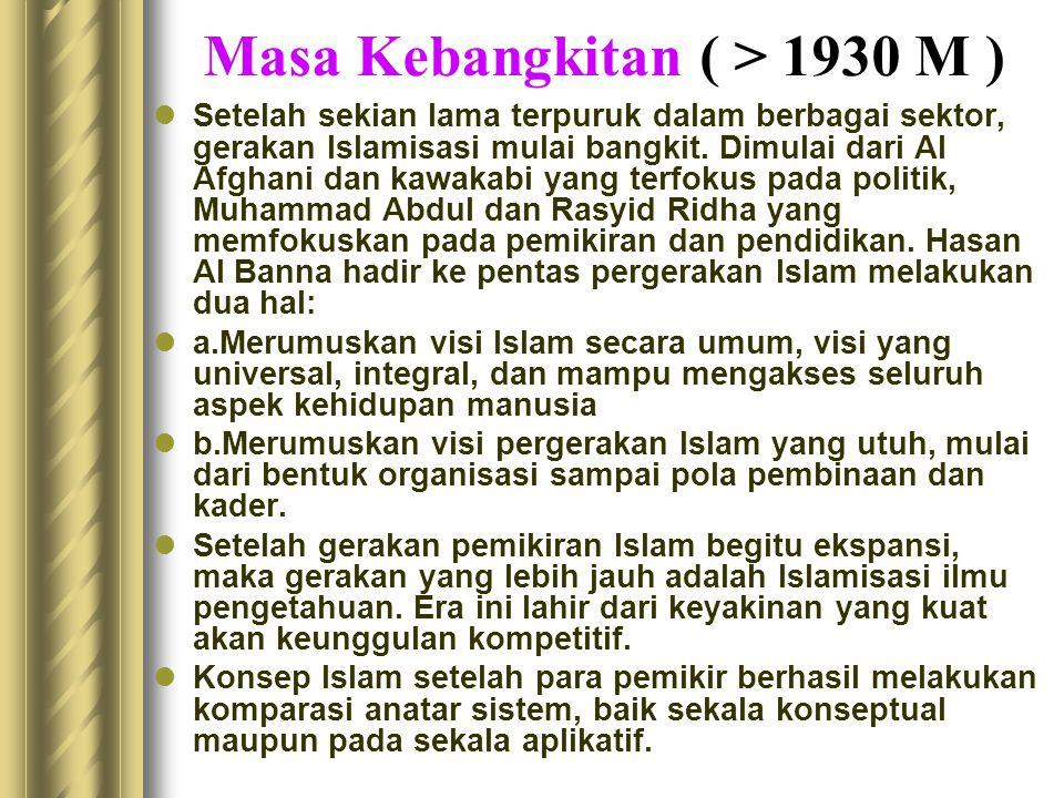 Masa Kebangkitan ( > 1930 M )