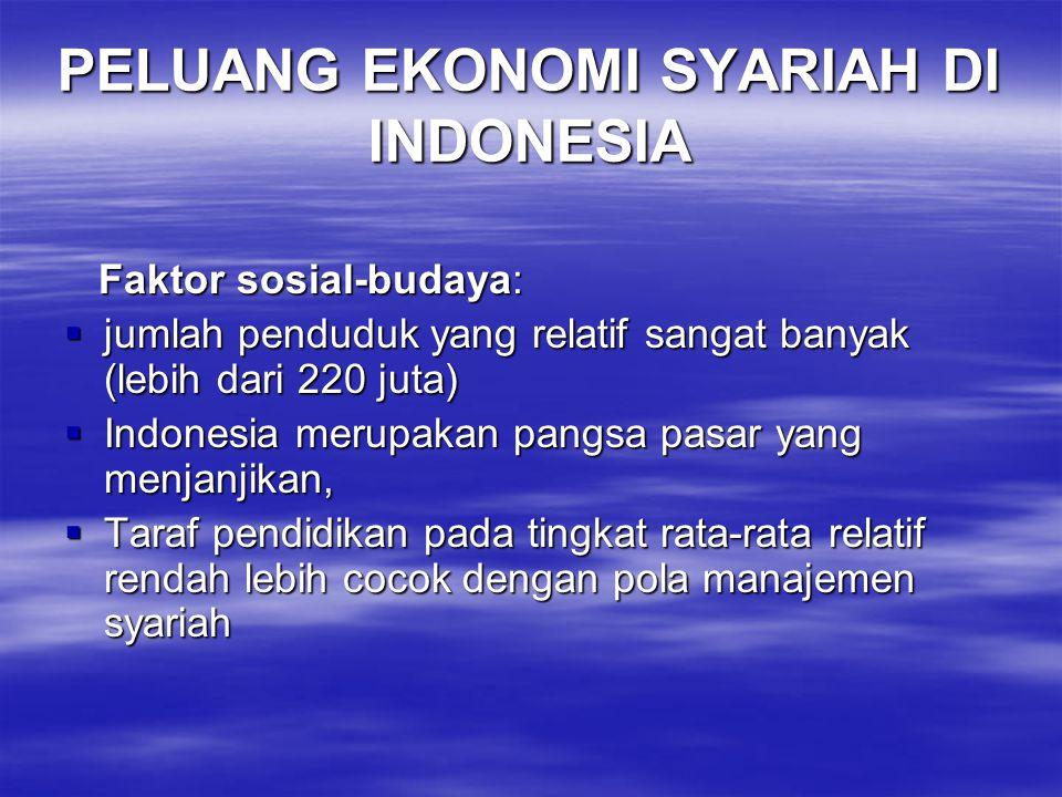 PELUANG EKONOMI SYARIAH DI INDONESIA