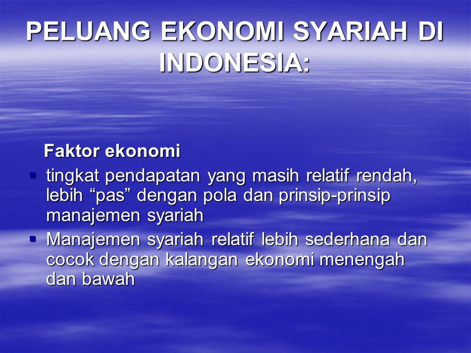 PELUANG EKONOMI SYARIAH DI INDONESIA: