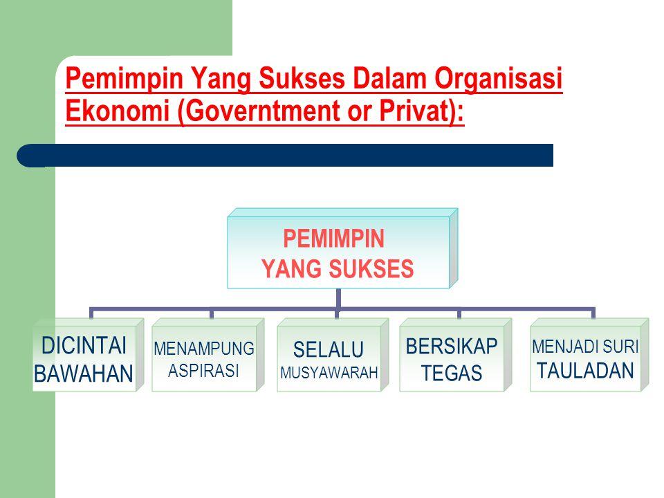 Pemimpin Yang Sukses Dalam Organisasi Ekonomi (Governtment or Privat):