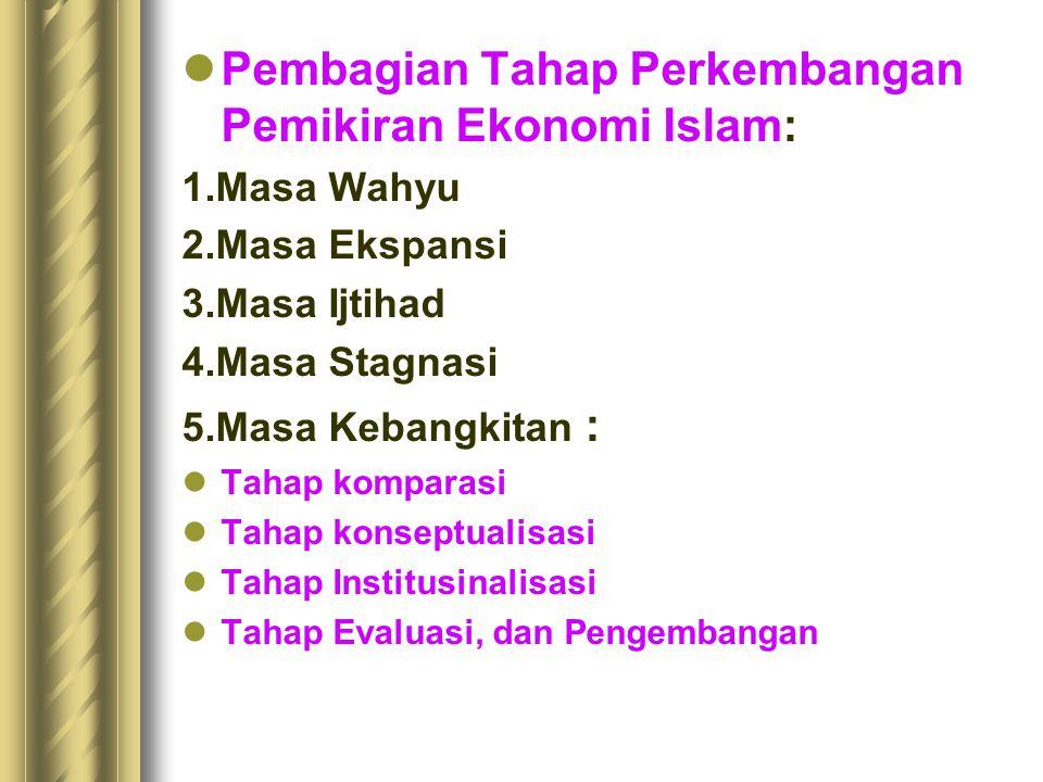 Pembagian Tahap Perkembangan Pemikiran Ekonomi Islam:
