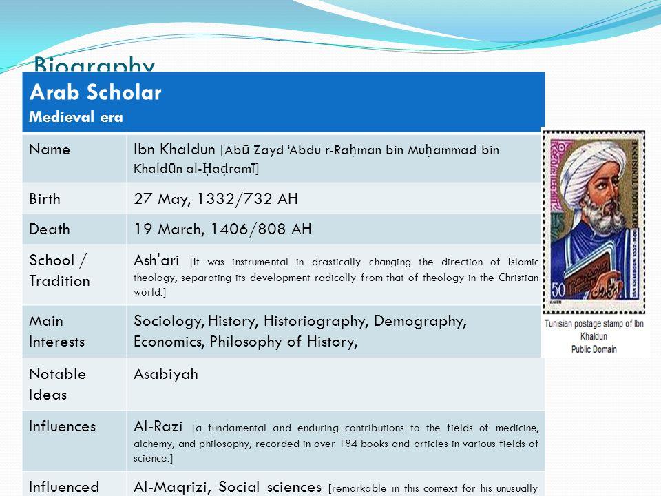 Biography Arab Scholar Medieval era Name