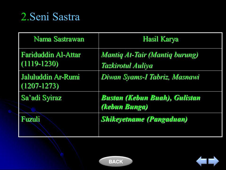 Seni Sastra Nama Sastrawan Hasil Karya Fariduddin Al-Attar (1119-1230)