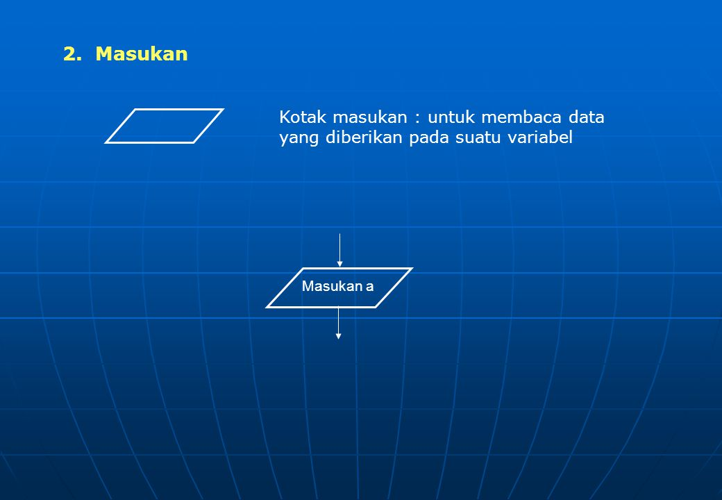 2. Masukan Kotak masukan : untuk membaca data yang diberikan pada suatu variabel Masukan a