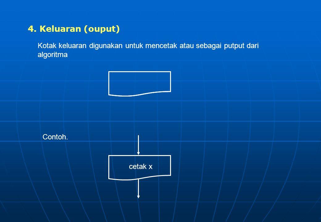 4. Keluaran (ouput) Kotak keluaran digunakan untuk mencetak atau sebagai putput dari algoritma. Contoh.