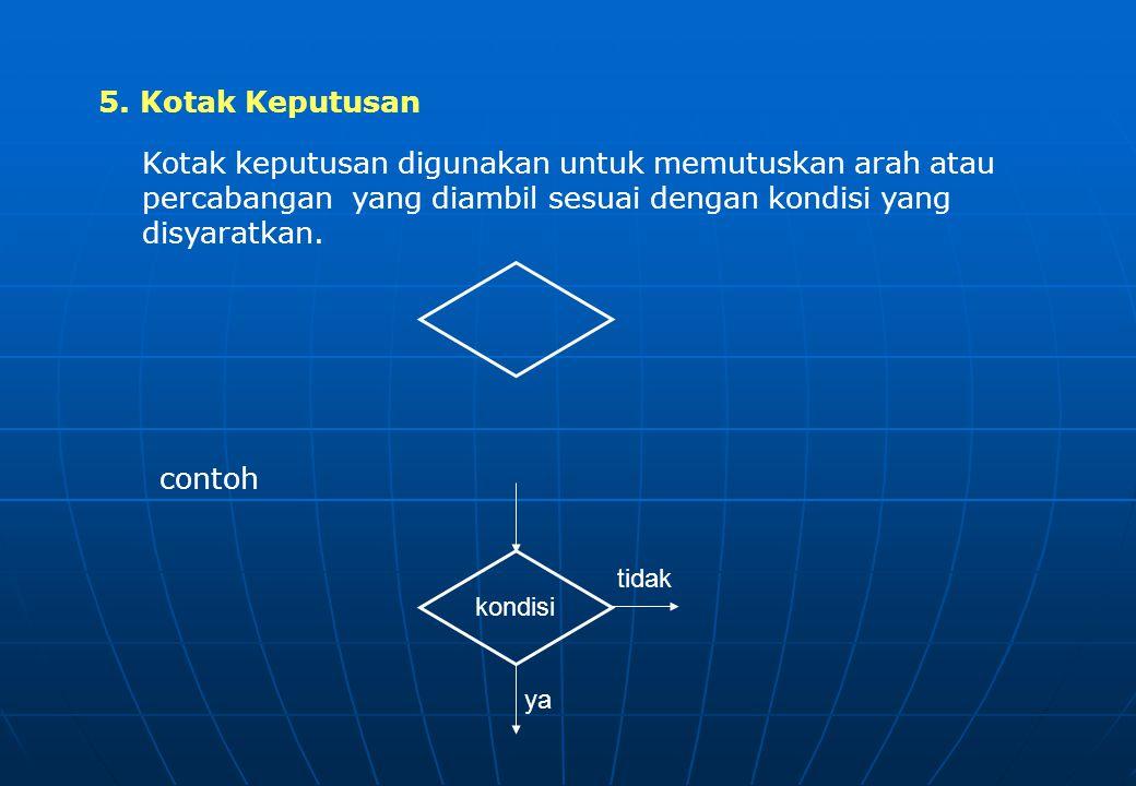 5. Kotak Keputusan Kotak keputusan digunakan untuk memutuskan arah atau percabangan yang diambil sesuai dengan kondisi yang disyaratkan.