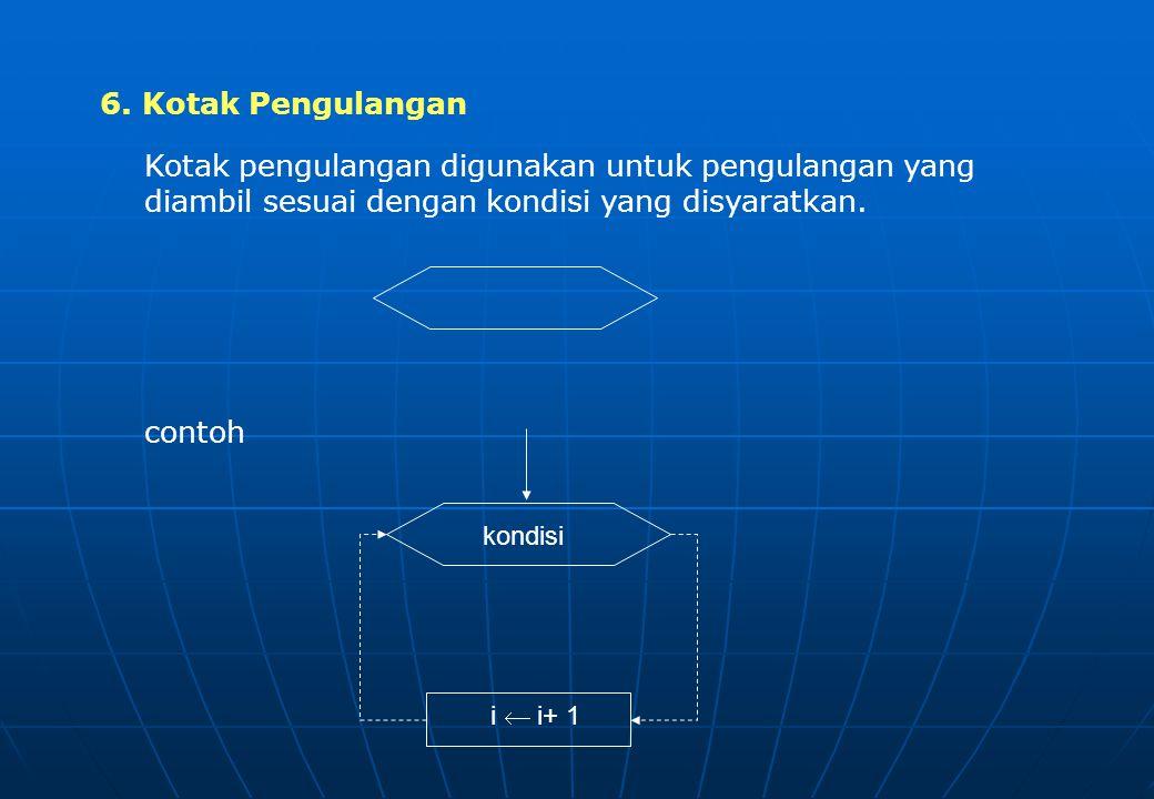 6. Kotak Pengulangan Kotak pengulangan digunakan untuk pengulangan yang diambil sesuai dengan kondisi yang disyaratkan.