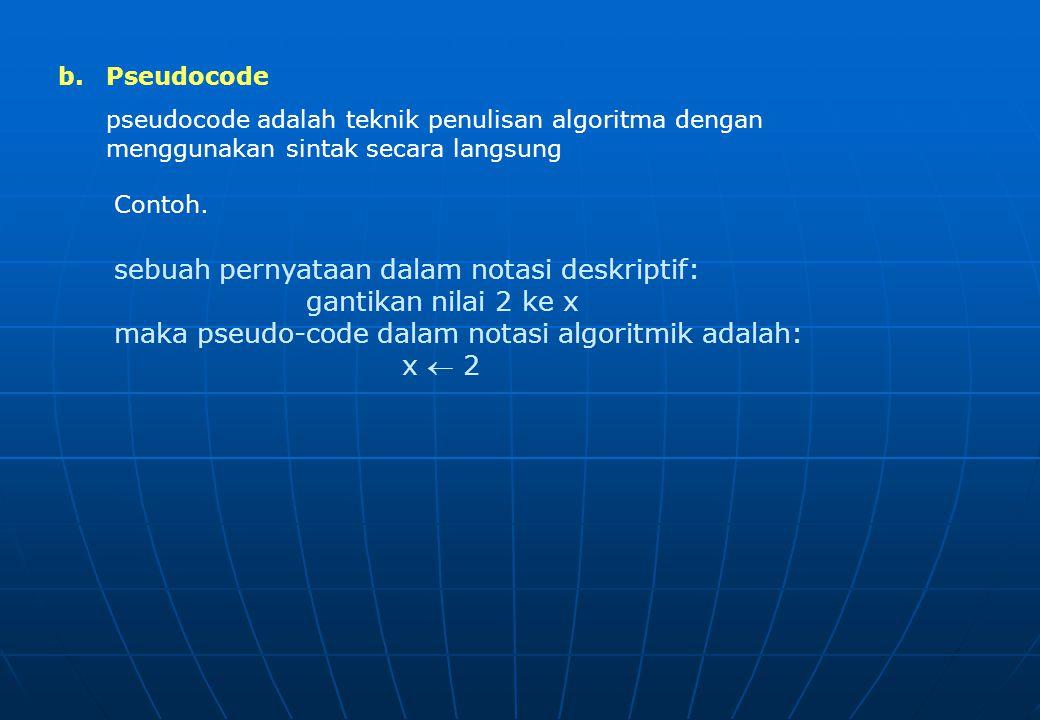 b. Pseudocode pseudocode adalah teknik penulisan algoritma dengan menggunakan sintak secara langsung.