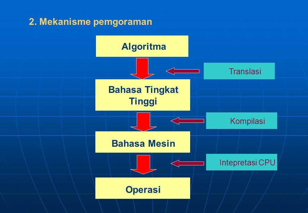 Algoritma Bahasa Tingkat Tinggi Bahasa Mesin Operasi