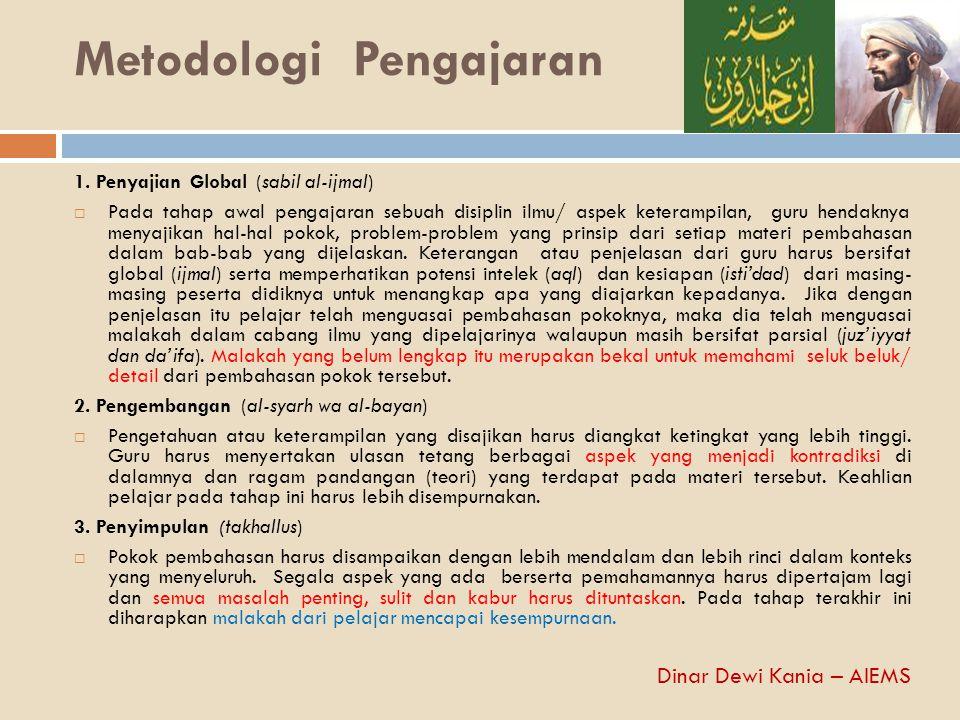 Metodologi Pengajaran