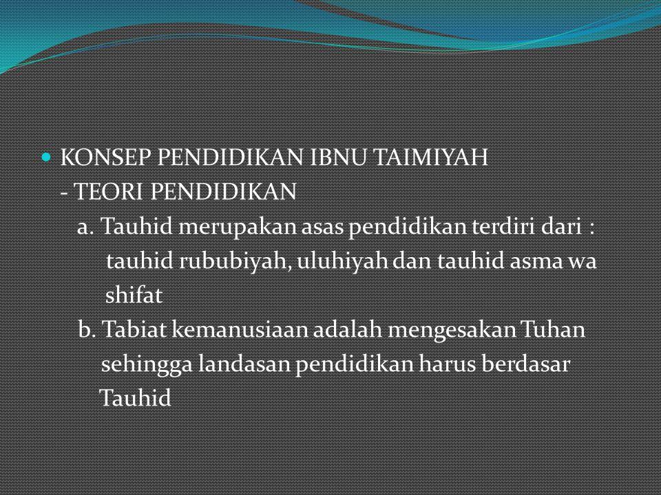 KONSEP PENDIDIKAN IBNU TAIMIYAH