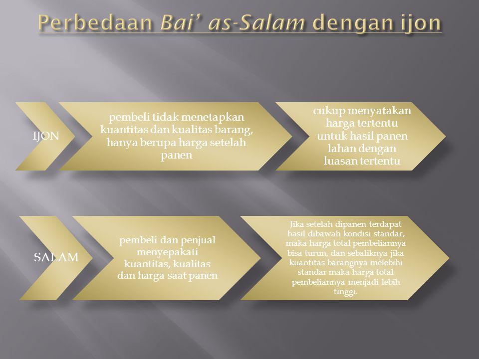 Perbedaan Bai' as-Salam dengan ijon