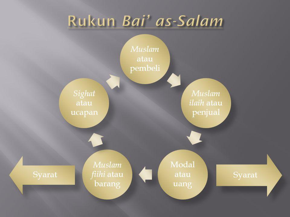 Rukun Bai' as-Salam Syarat Muslam atau pembeli