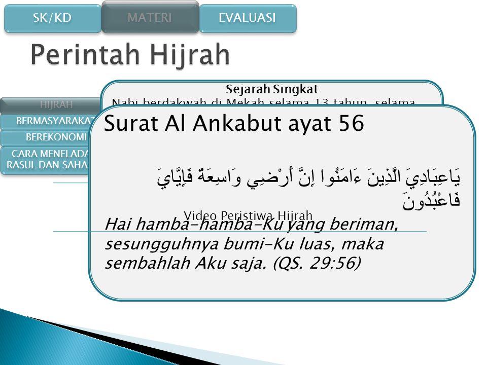 Perintah Hijrah Surat Al Ankabut ayat 56
