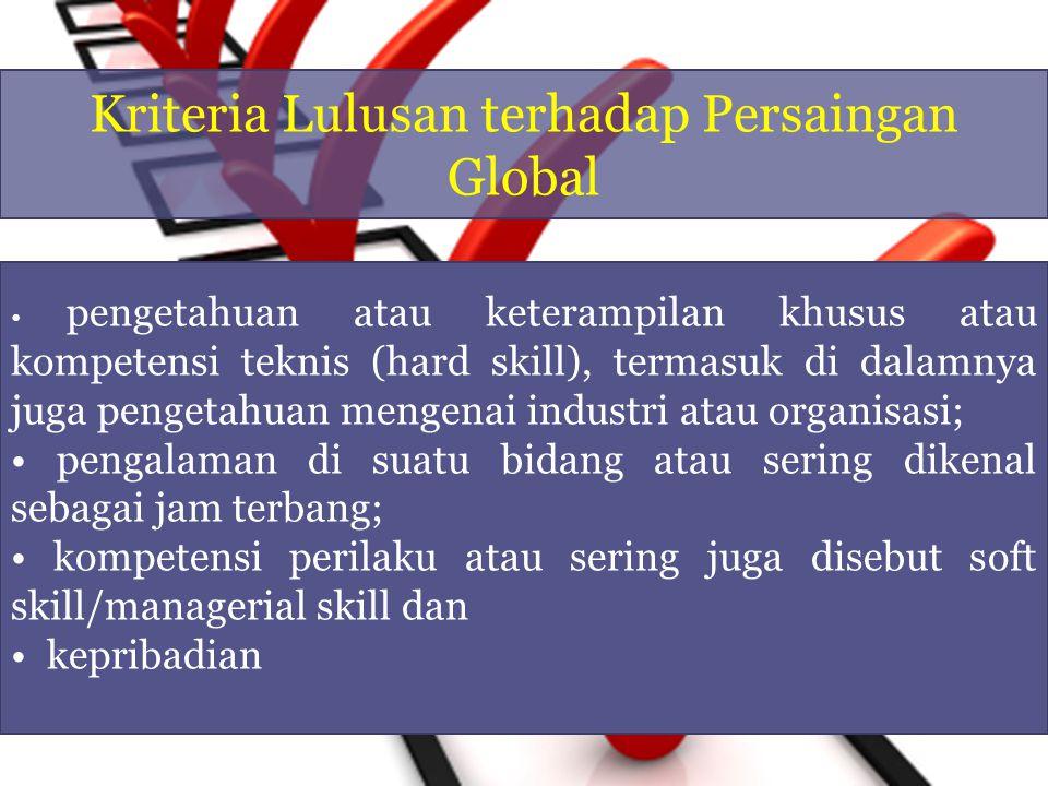 Kriteria Lulusan terhadap Persaingan Global
