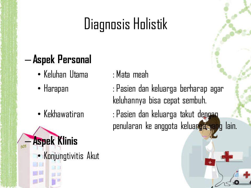 Diagnosis Holistik Aspek Personal Aspek Klinis