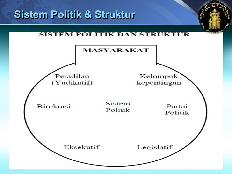 Sistem Politik & Struktur