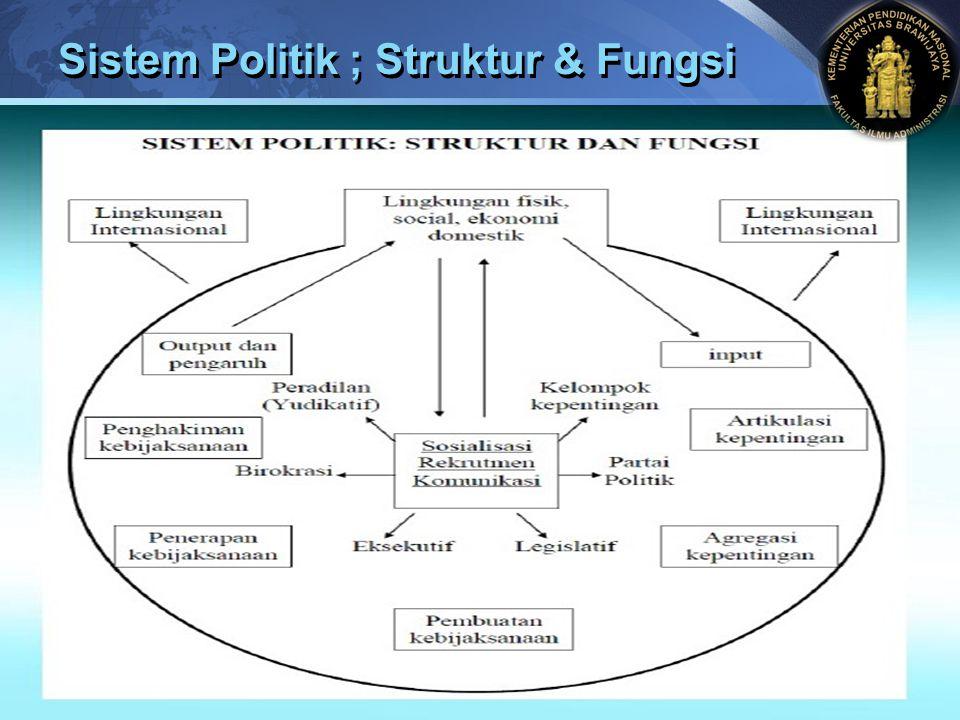 Sistem Politik ; Struktur & Fungsi