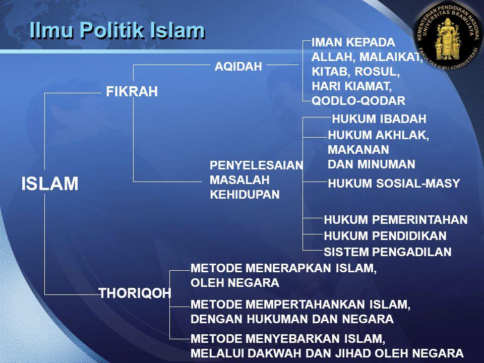 Ilmu Politik Islam ISLAM FIKRAH THORIQOH IMAN KEPADA ALLAH, MALAIKAT,