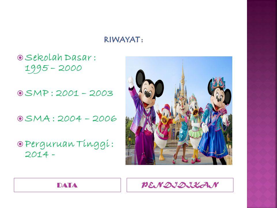 Sekolah Dasar : 1995 – 2000 SMP : 2001 – 2003 SMA : 2004 – 2006