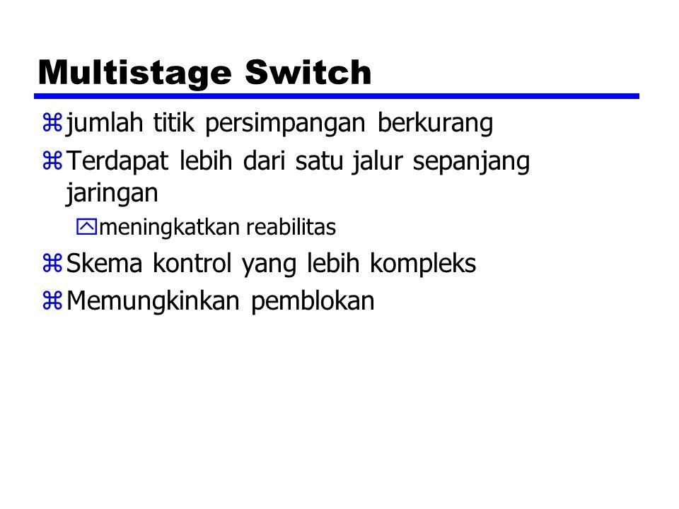 Multistage Switch jumlah titik persimpangan berkurang