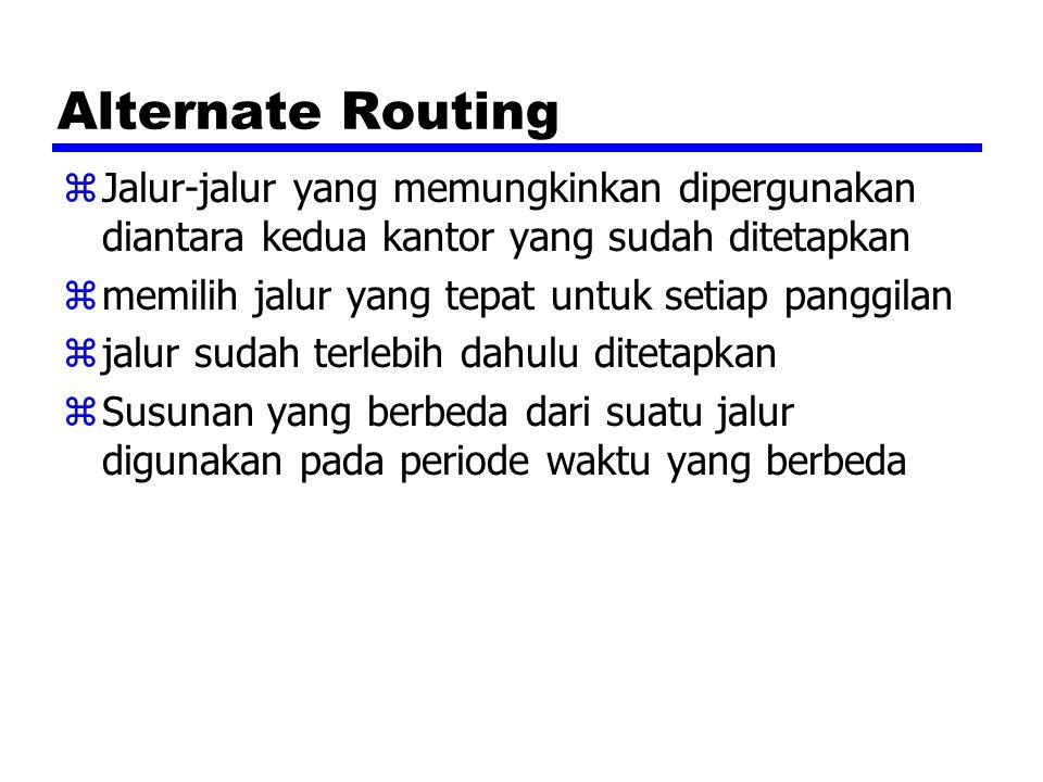 Alternate Routing Jalur-jalur yang memungkinkan dipergunakan diantara kedua kantor yang sudah ditetapkan.