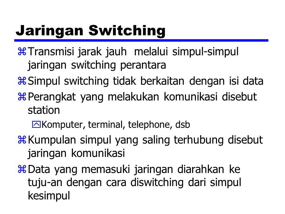 Jaringan Switching Transmisi jarak jauh melalui simpul-simpul jaringan switching perantara. Simpul switching tidak berkaitan dengan isi data.