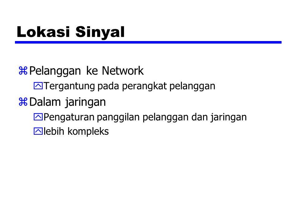 Lokasi Sinyal Pelanggan ke Network Dalam jaringan