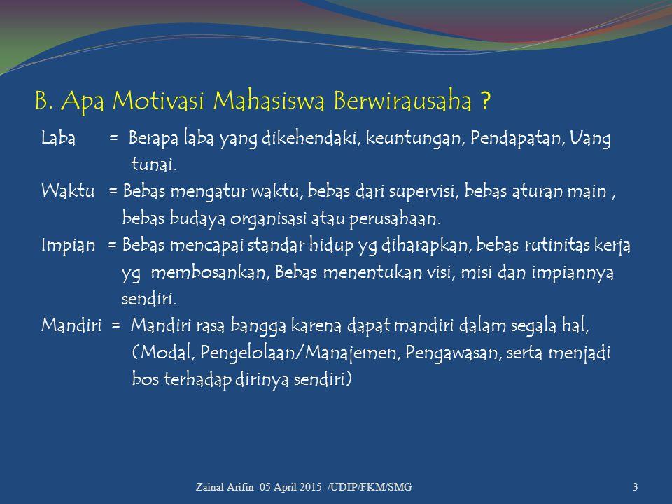 B. Apa Motivasi Mahasiswa Berwirausaha