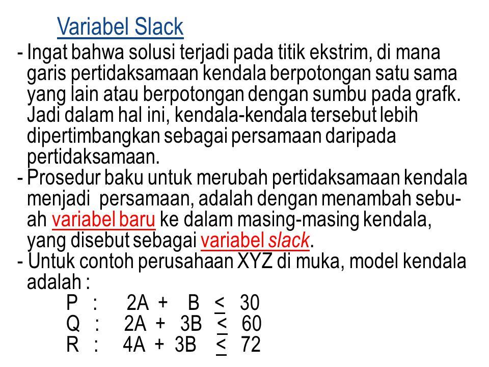 Variabel Slack