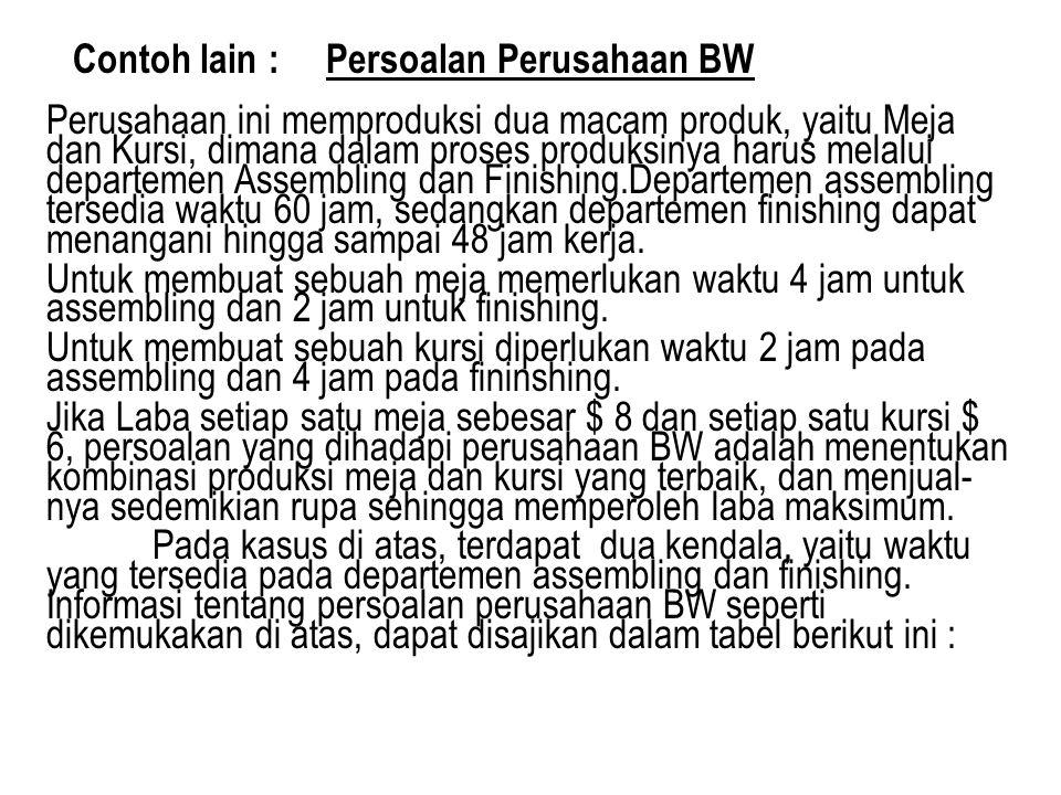 Contoh lain : Persoalan Perusahaan BW