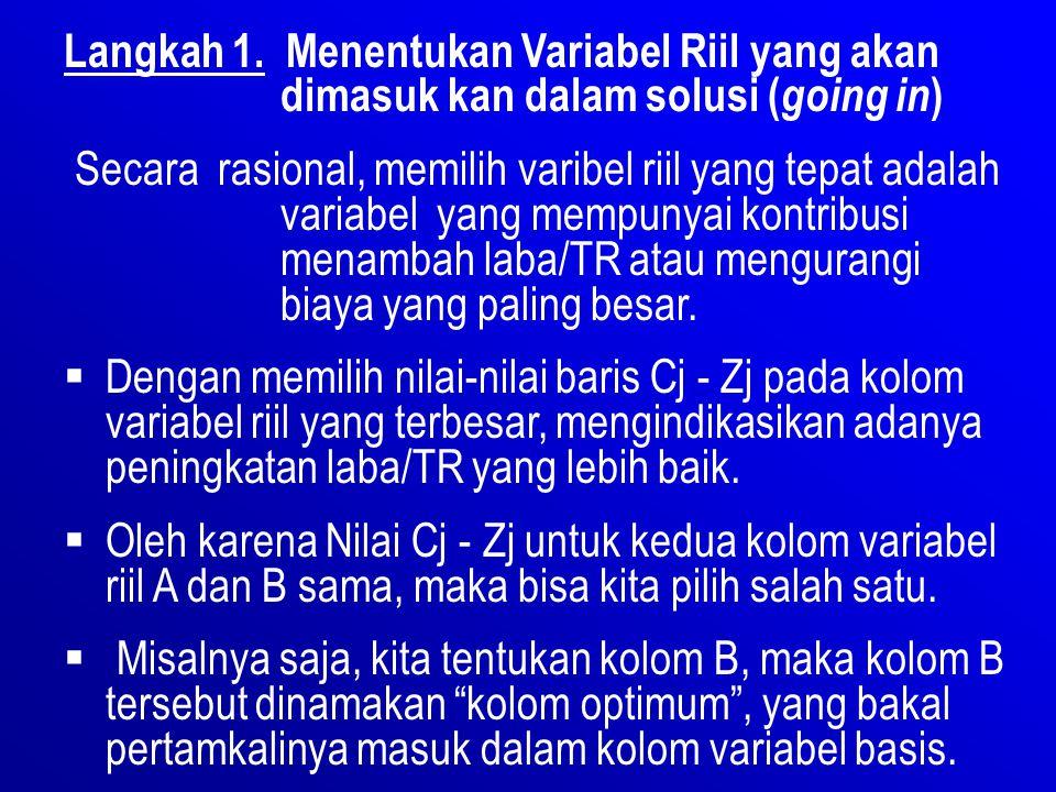 Langkah 1. Menentukan Variabel Riil yang akan dimasuk kan dalam solusi (going in)