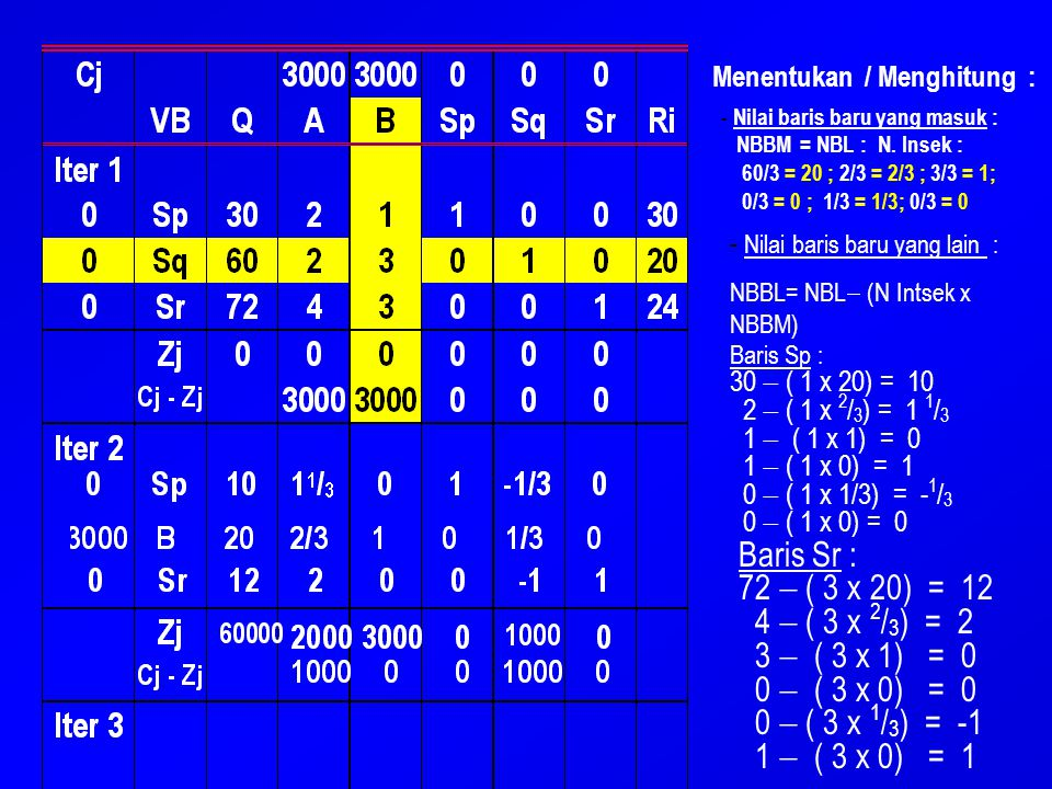 Baris Sr : 72  ( 3 x 20) = 12 4  ( 3 x 2/3) = 2 3  ( 3 x 1) = 0