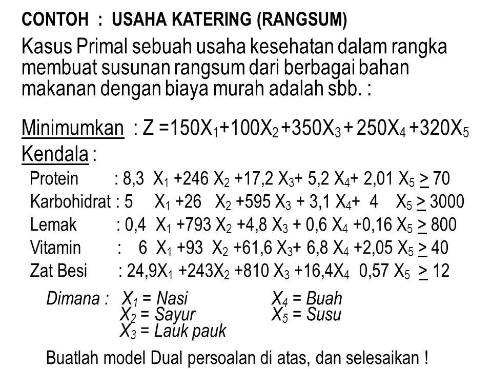 Minimumkan : Z =150X1+100X2 +350X3 + 250X4 +320X5 Kendala :