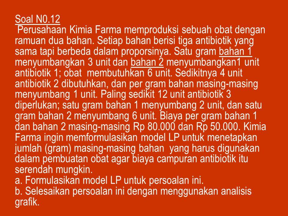 Soal N0.12