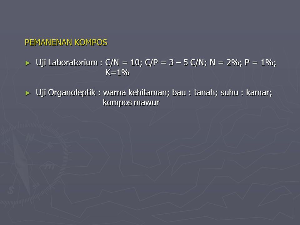 Uji Laboratorium : C/N = 10; C/P = 3 – 5 C/N; N = 2%; P = 1%; K=1%