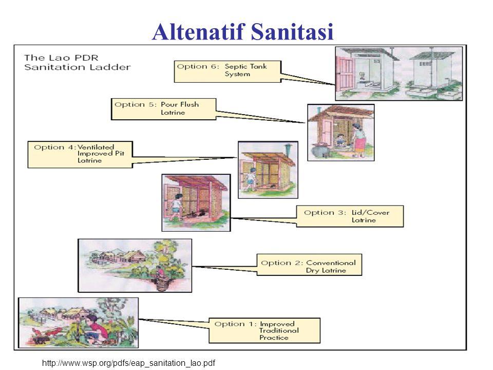 Altenatif Sanitasi http://www.wsp.org/pdfs/eap_sanitation_lao.pdf