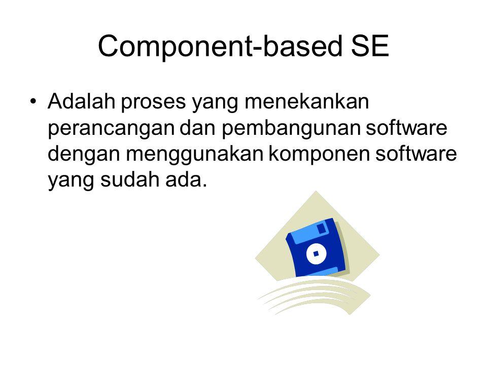 Component-based SE Adalah proses yang menekankan perancangan dan pembangunan software dengan menggunakan komponen software yang sudah ada.