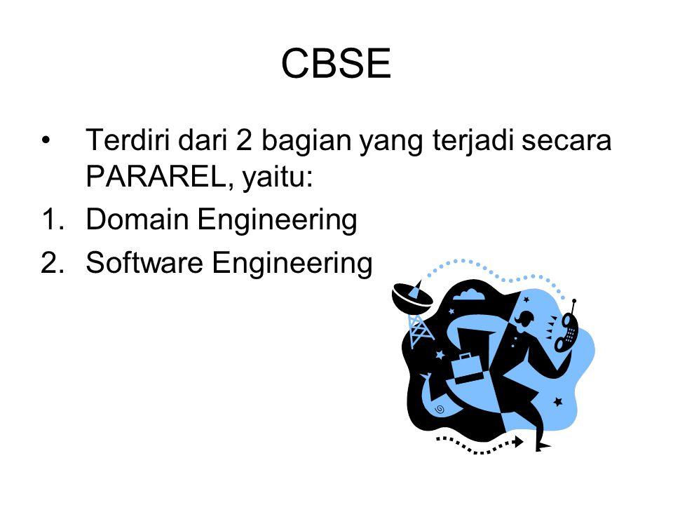 CBSE Terdiri dari 2 bagian yang terjadi secara PARAREL, yaitu: