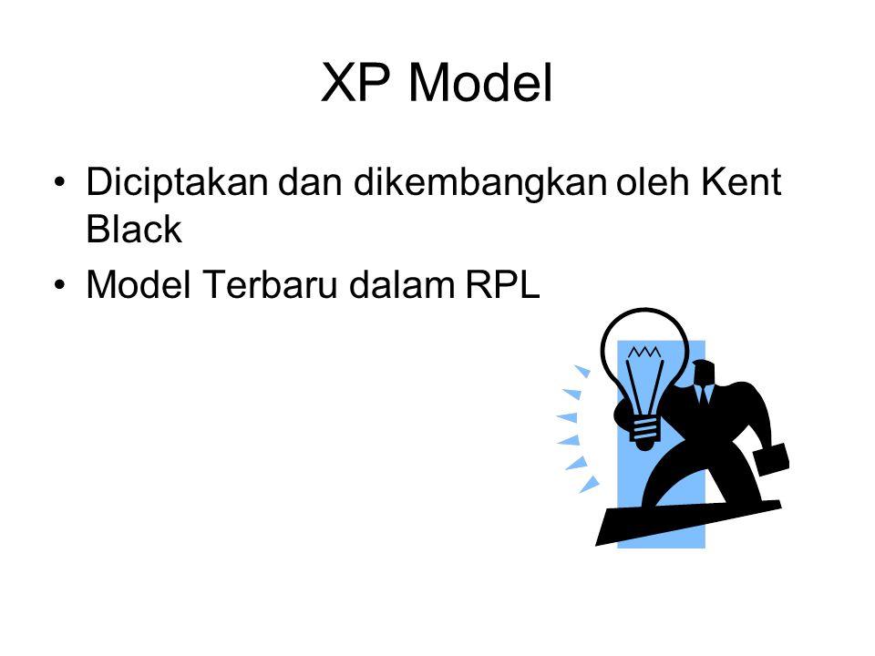 XP Model Diciptakan dan dikembangkan oleh Kent Black