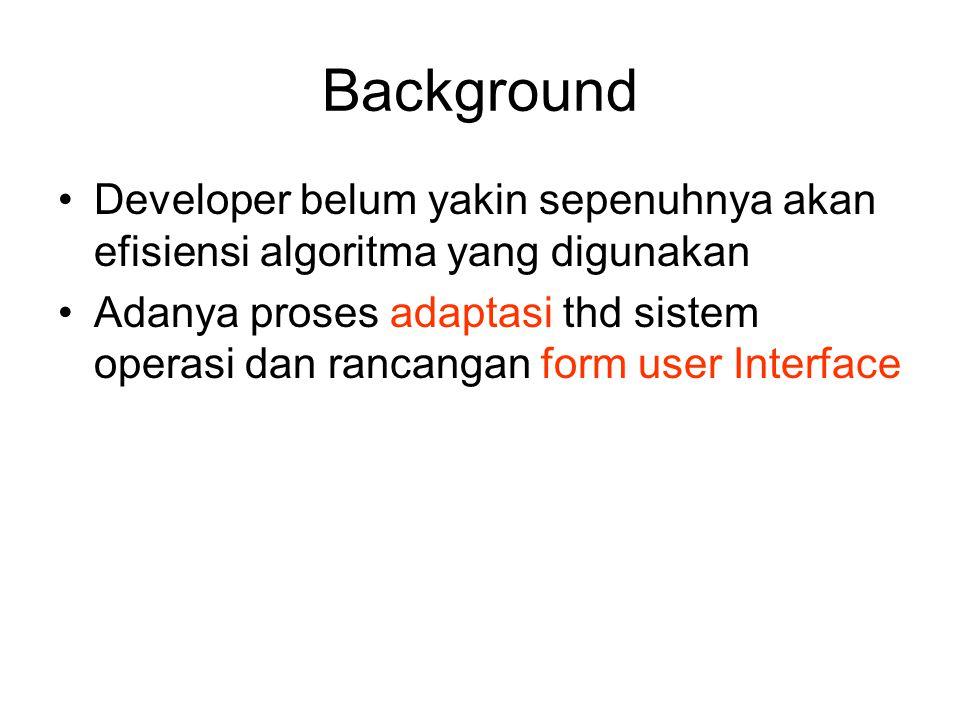 Background Developer belum yakin sepenuhnya akan efisiensi algoritma yang digunakan.