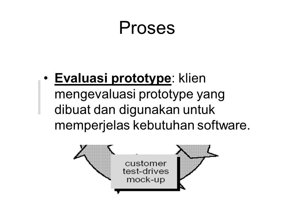 Proses Evaluasi prototype: klien mengevaluasi prototype yang dibuat dan digunakan untuk memperjelas kebutuhan software.